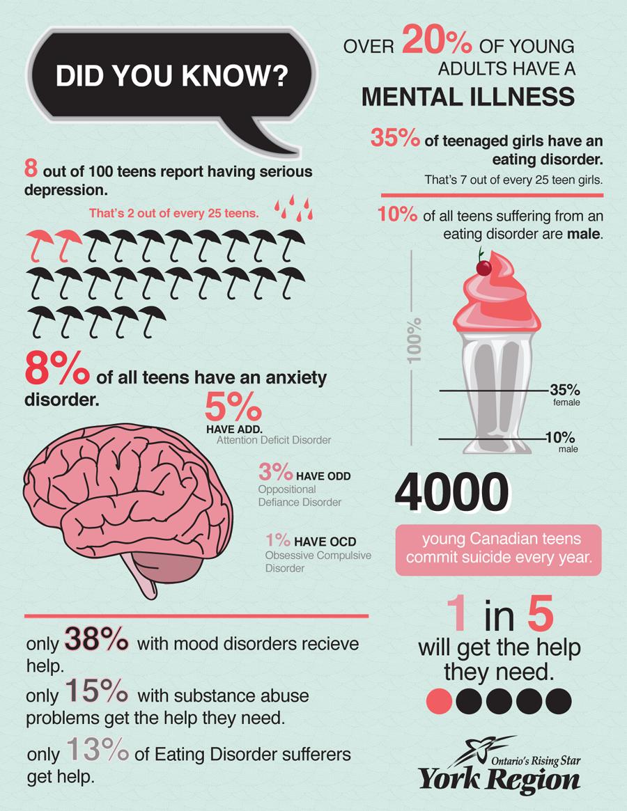 Goa Catalyst Conference Confronting The Stigma Of Mental Illness